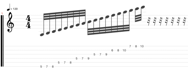 Modes - Songwriting Tips for Beginners 6