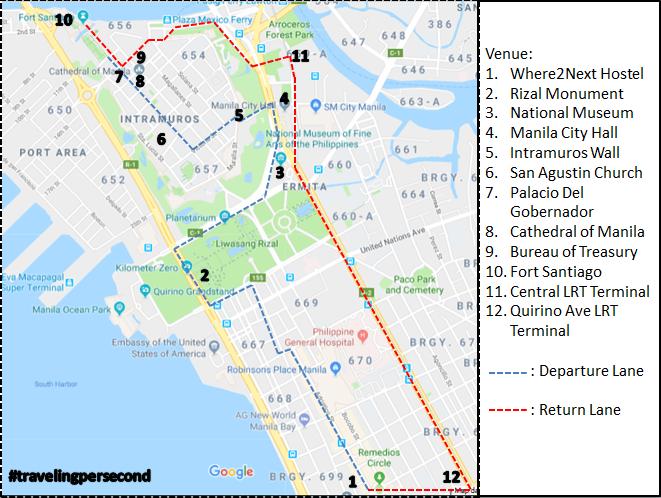Jalur Keliling Intramuros (Eng)