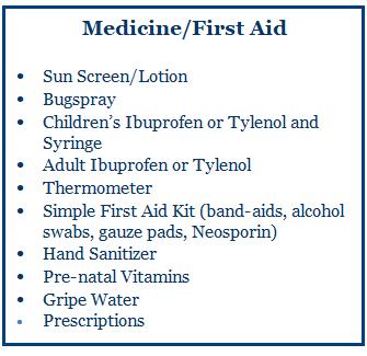 Medincine-First Aid