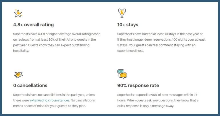 Airbnb Superhost requirements screenshot