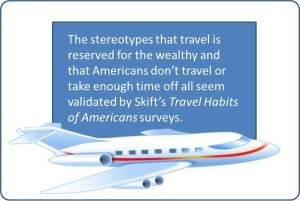 Skift Travel Survey Summary