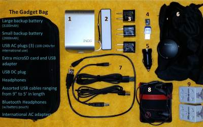 The contents of my Gadget Bag.