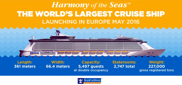 The Biggest Cruise Ship Ever Or How Big Is Too Big TravelLatte - Big cruise ship