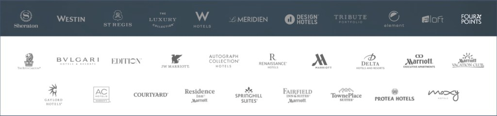 Combined Starwood & Marriott Brands