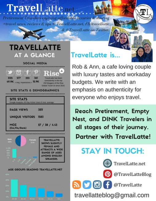 TravelLatte_MediaKit Two Page_v2p1_05 01 2017