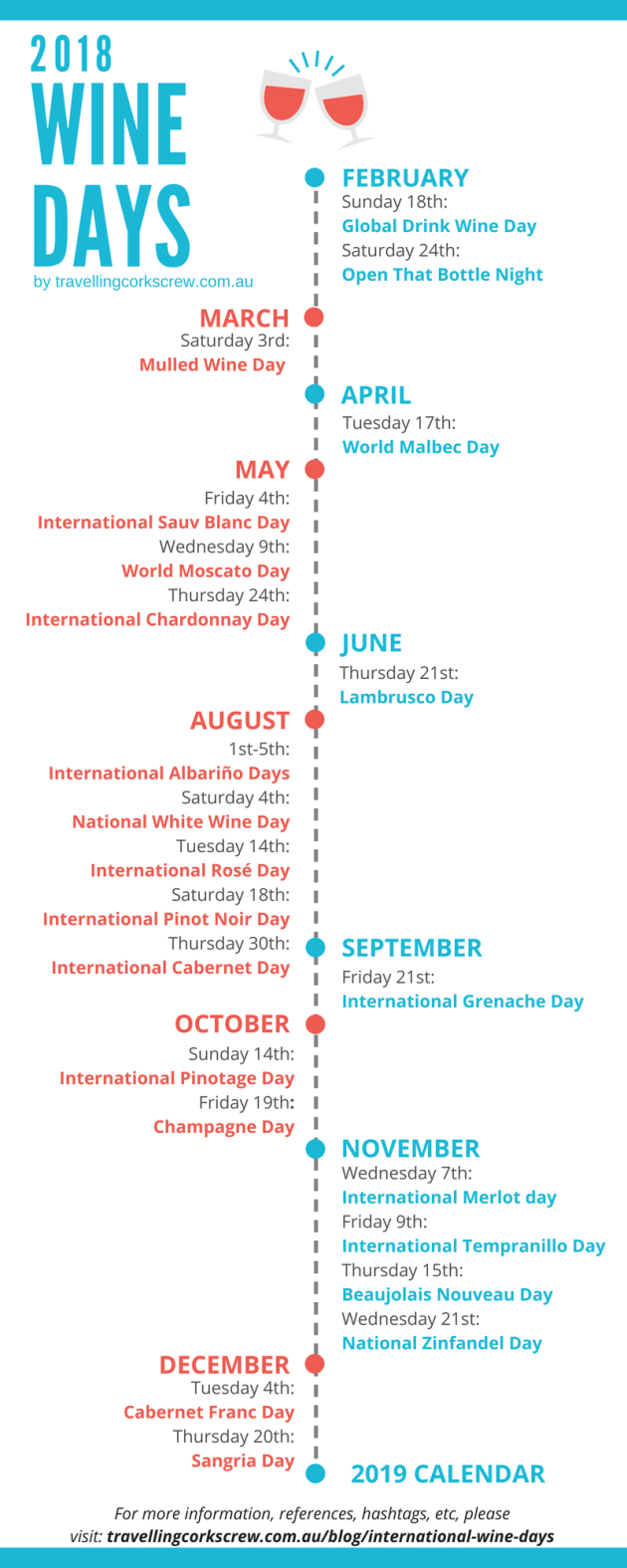 International Wine Days Calendar 2018 - Travelling Corkscrew