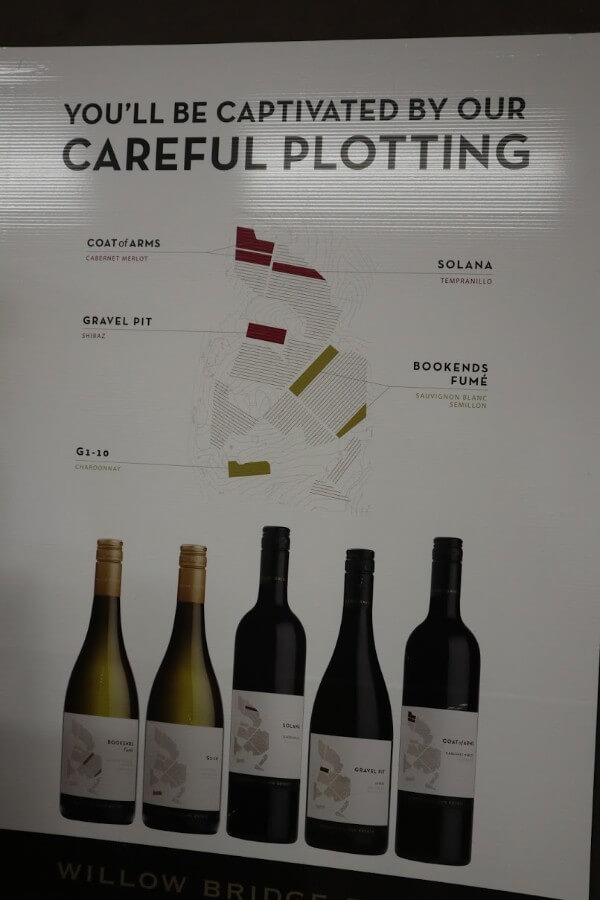 corflute sign with the plot of land per wine bottle at willow bridge winery