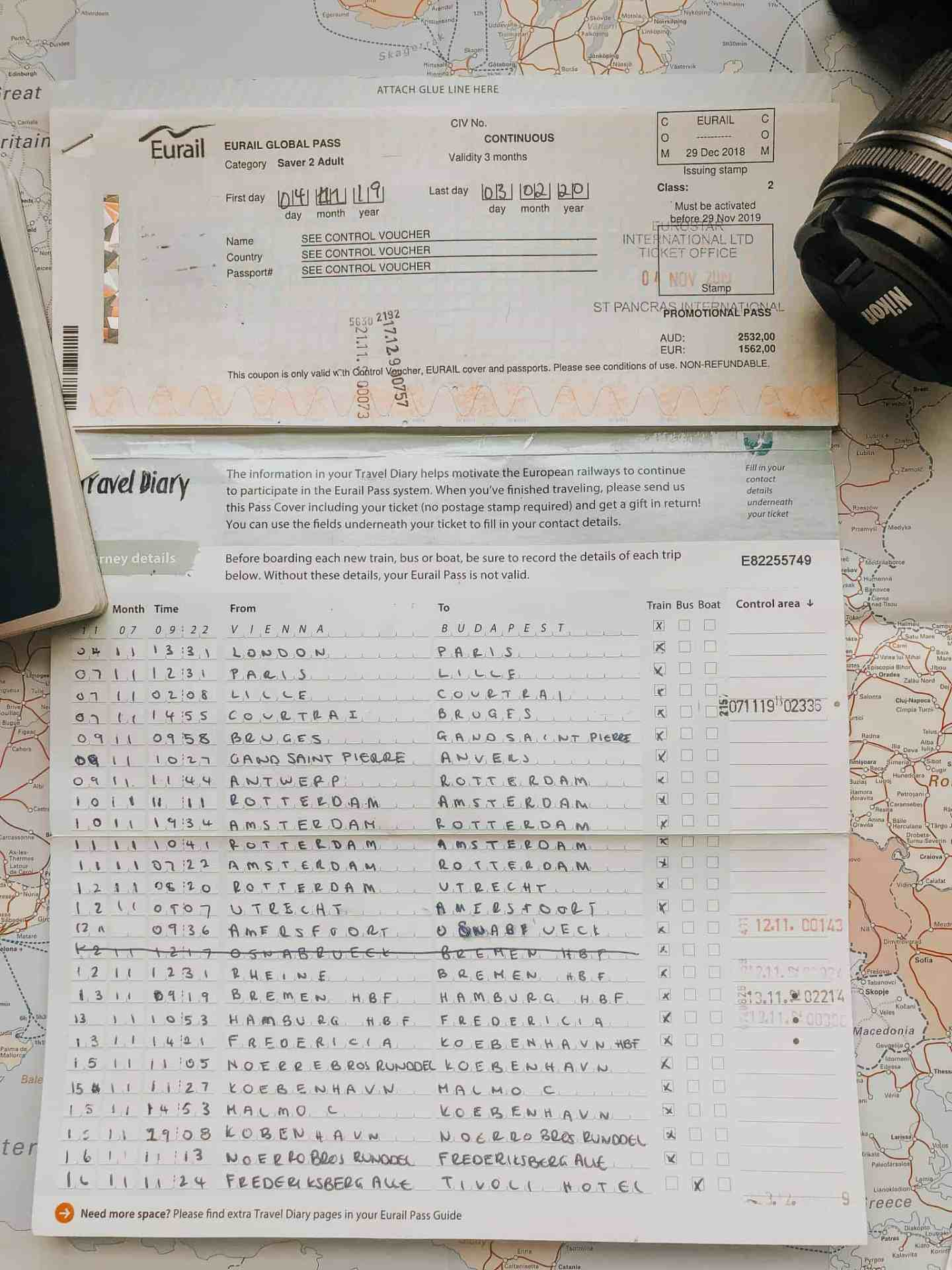 Filled out Eurail Pass, sitting on a eurail map