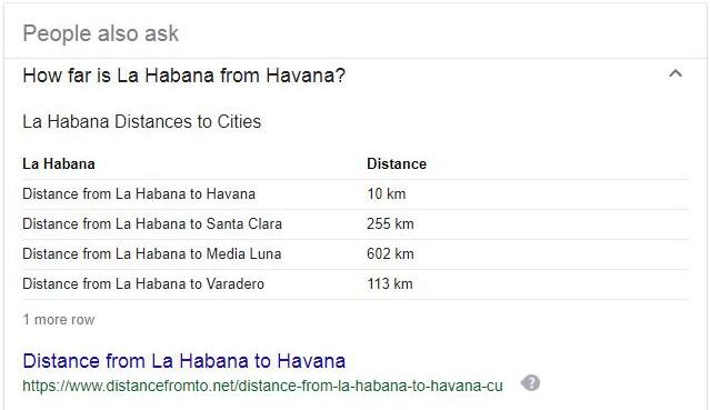 Havana vs Habana