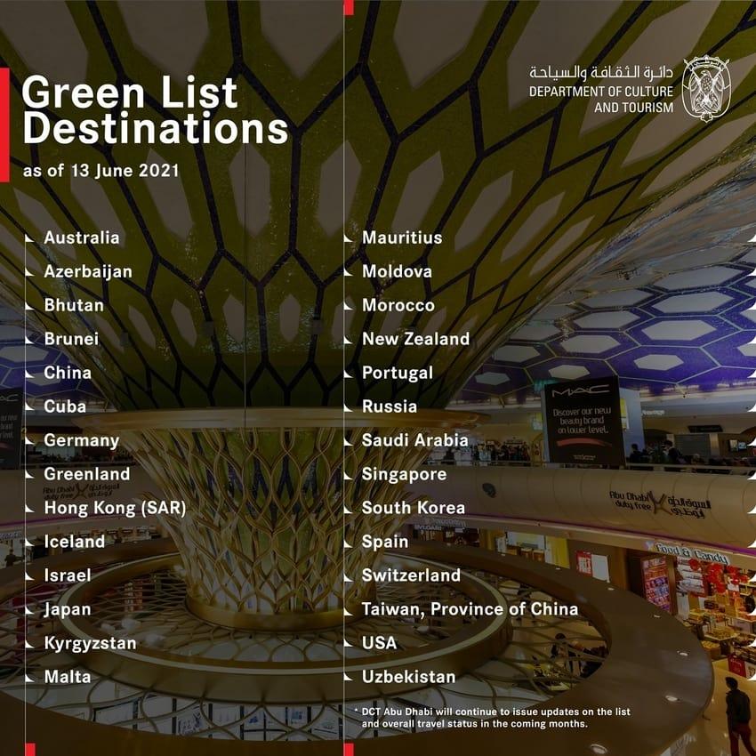 Abu Dhabi Updates Green List