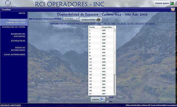 Inca Trail Website Results