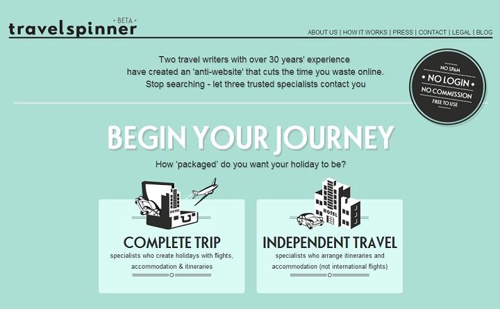 TravelSpinner