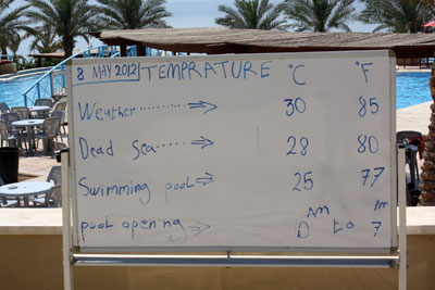 Temperatures indicated at Dead Sea