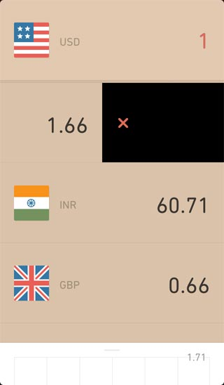 Currency iOS App