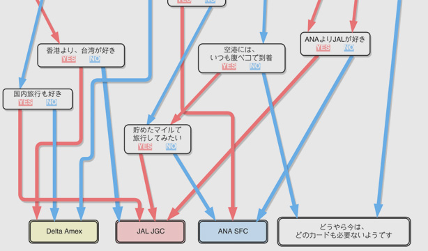 jgc_sfc_delta_flow_chart