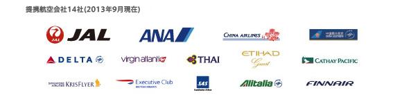 skytraveler_partner_airlines