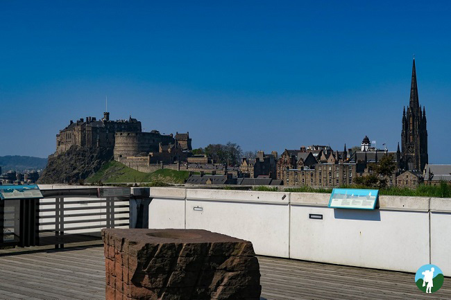 nms best museums in scotland