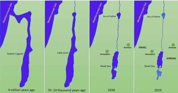 Formation of the Dead Sea map