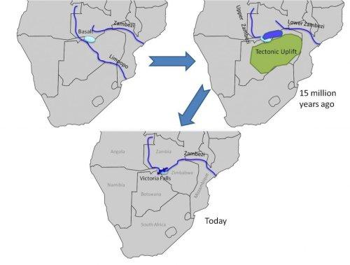 Formation of the Zambezi River