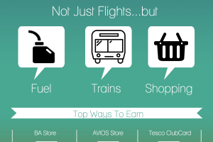 Boost Your Avios Balance – FREE Infographic