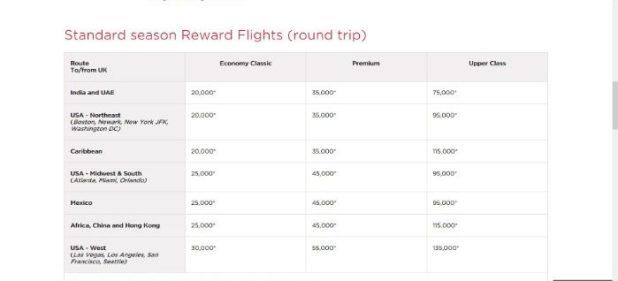 Virgin Atlantic reward redemptions