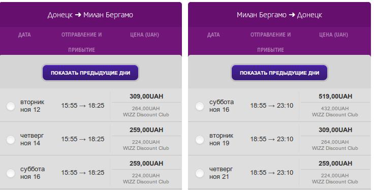 Визз Эйр - Донецк - Милан