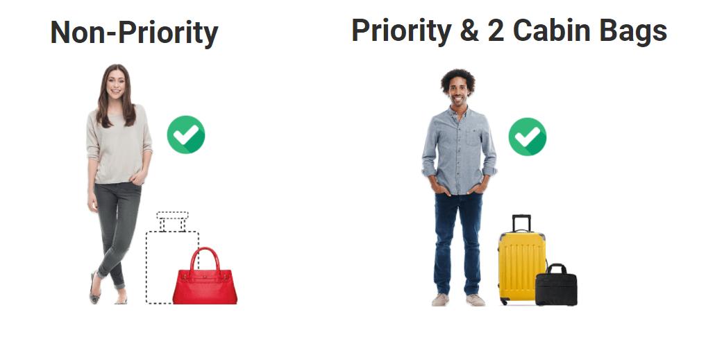 maten koffer handbagage ryanair