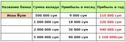 сравнительная таблица1