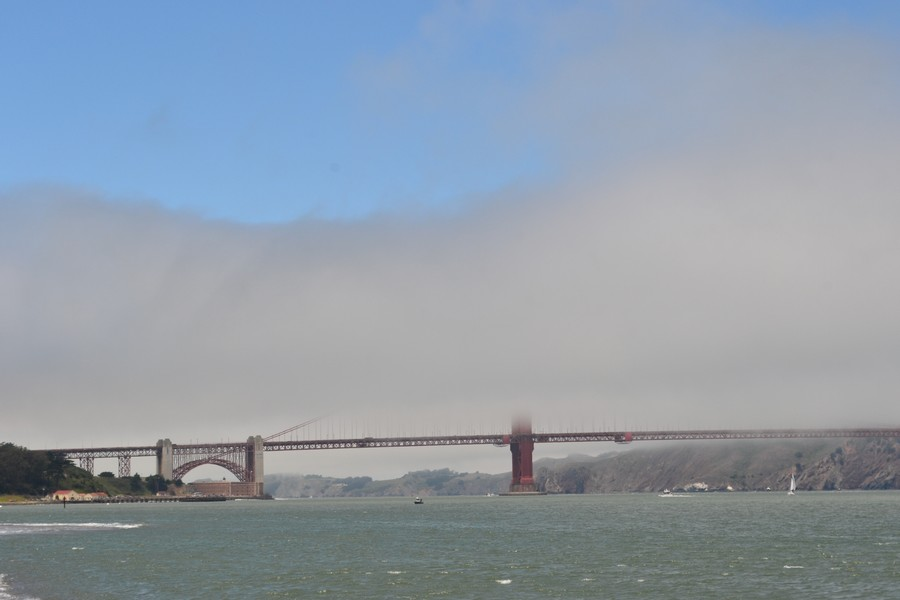 Photo Pont San Francisco - Voyager en Californie