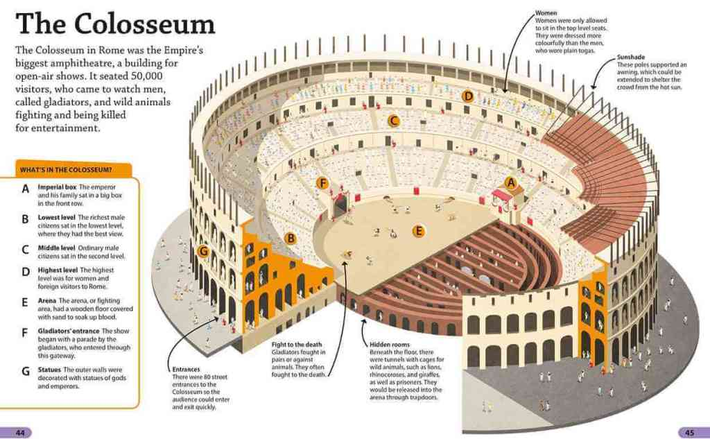 The Roman Colosseum Tickets Self Guided Tour Travel With Sheemelle