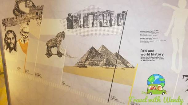 Otzi and World History - Italy