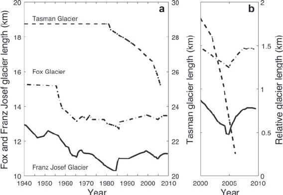 Journal of Glaciology, Vol. 57, No. 202, 2011