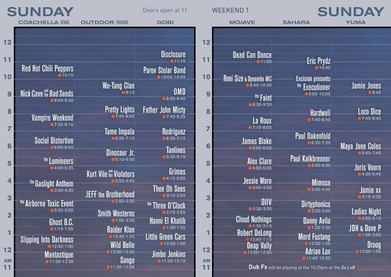Coachella Release Set Times For Upcoming Weekend