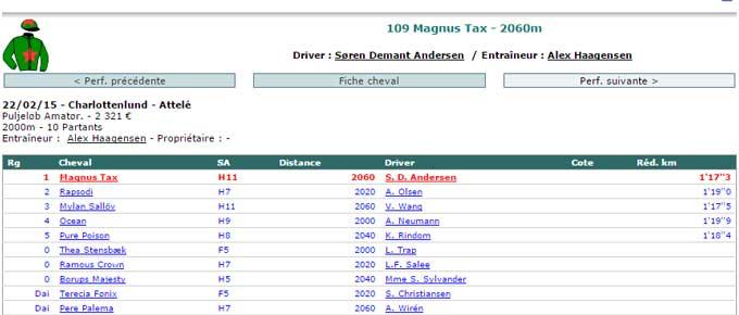 Screenshot af siden med Magus Tax på den franske spilleside, geny.com