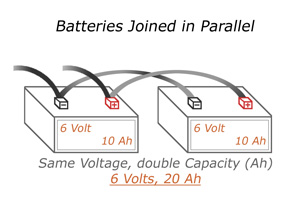Series or Parallel Battery Banks on a Trawler | Trawler School Charters