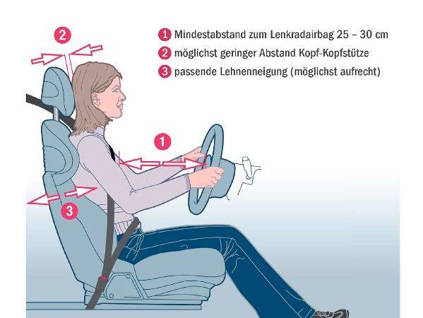 Auf die richtige Sitzposition kommt es beim Fahren an