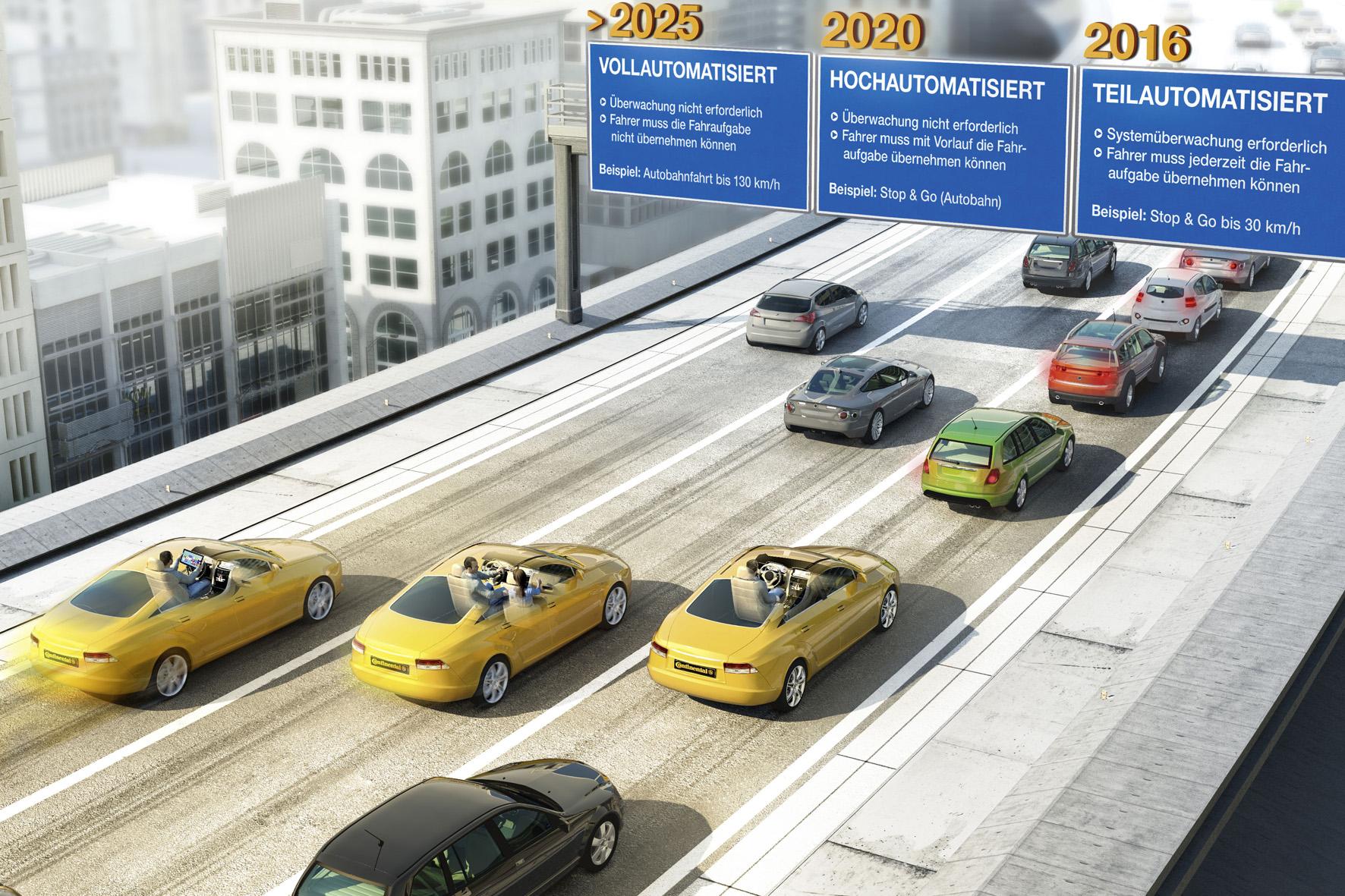 Kommentar: Wird autonomes Fahren zum Sachzwang?