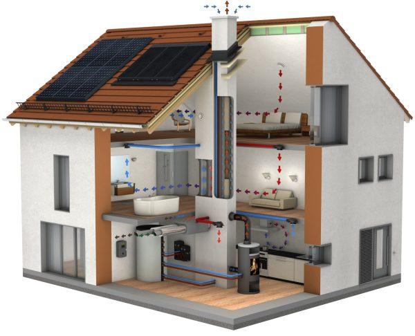 IPS-moderne-Haustechnik