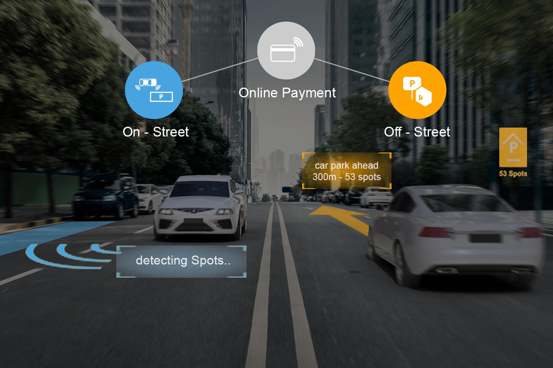 Entscheidungskriterien bei der Parkplatzsuche