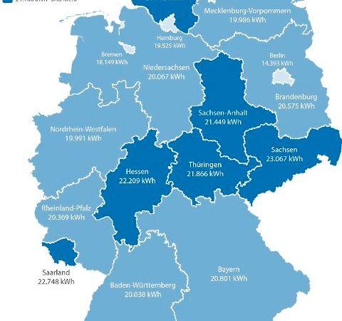 Grafik Gasverbrauch Deutschland