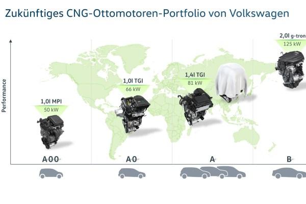 Prognose: Drei Viertel der produzierten Autos sind dann mit anderen Antriebskonzepten ausgestattet.