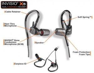 INVISIO X5 (Image TEA Headsets).
