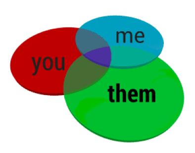 how individual is your story Venn chart