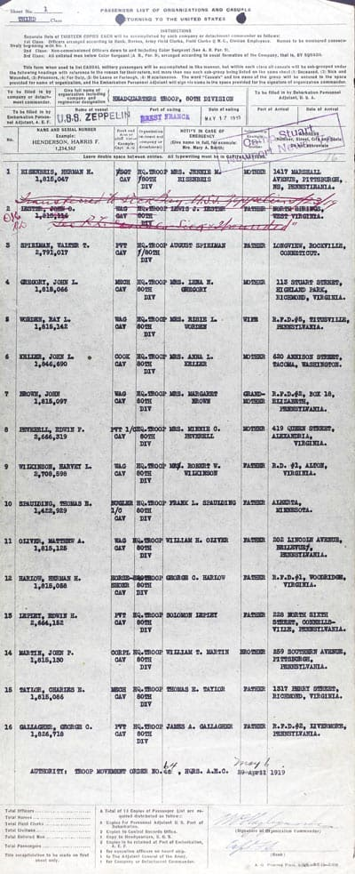 A list of soldiers coming home from WWI.