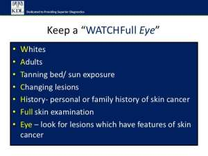 WatchFull Eye - Skin Cancer