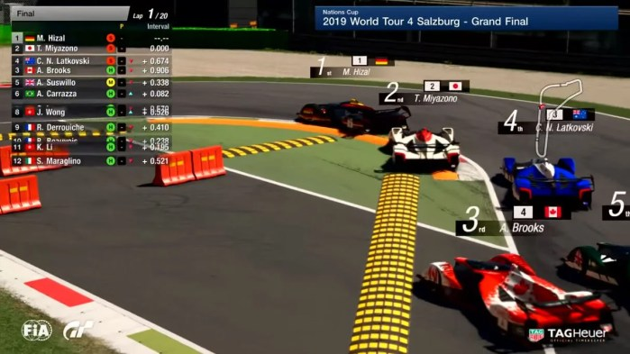 FIAGTC Red Bull Hangar-7 | Mikail Hizal vence a Copa das Nações