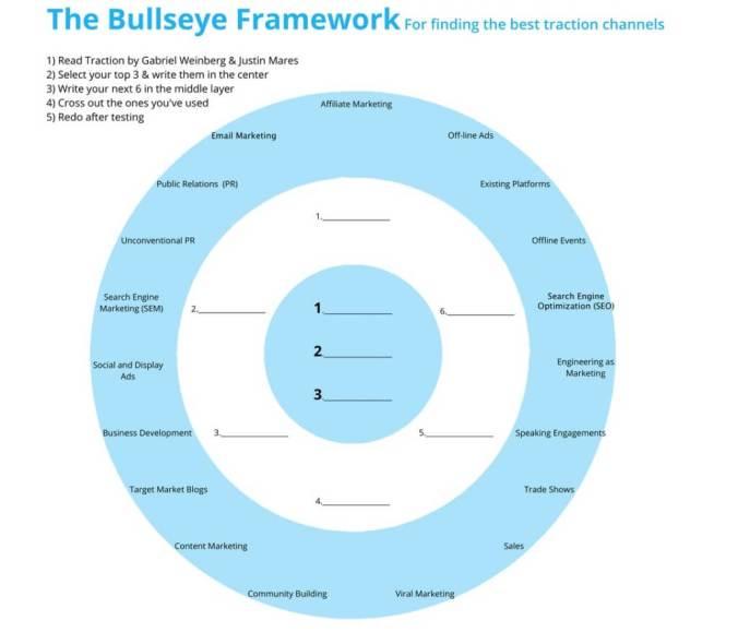 The BE Framework