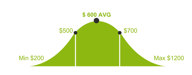 Treesurgical.com -average cost of tree services in Naperville IL