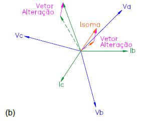 vetores-2