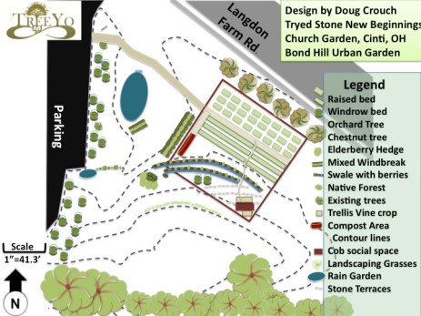 Urban Agriculture Design of a retrofit, 2013, Cincinnati, Ohio, USA